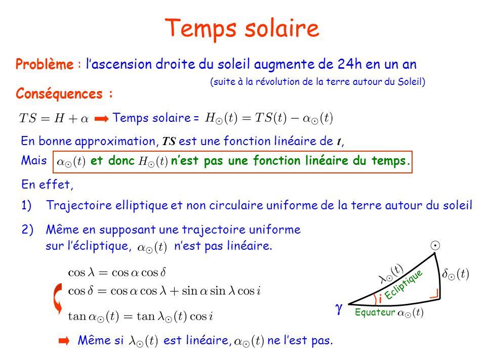 Temps solaire Problème : lascension droite du soleil augmente de 24h en un an (suite à la révolution de la terre autour du Soleil) Conséquences : En bonne approximation, TS est une fonction linéaire de t, Mais et donc nest pas une fonction linéaire du temps.