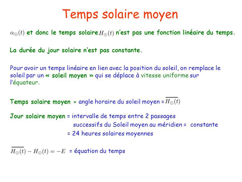 Temps solaire moyen Pour avoir un temps linéaire en lien avec la position du soleil, on remplace le soleil par un « soleil moyen » qui se déplace à vitesse uniforme sur léquateur.