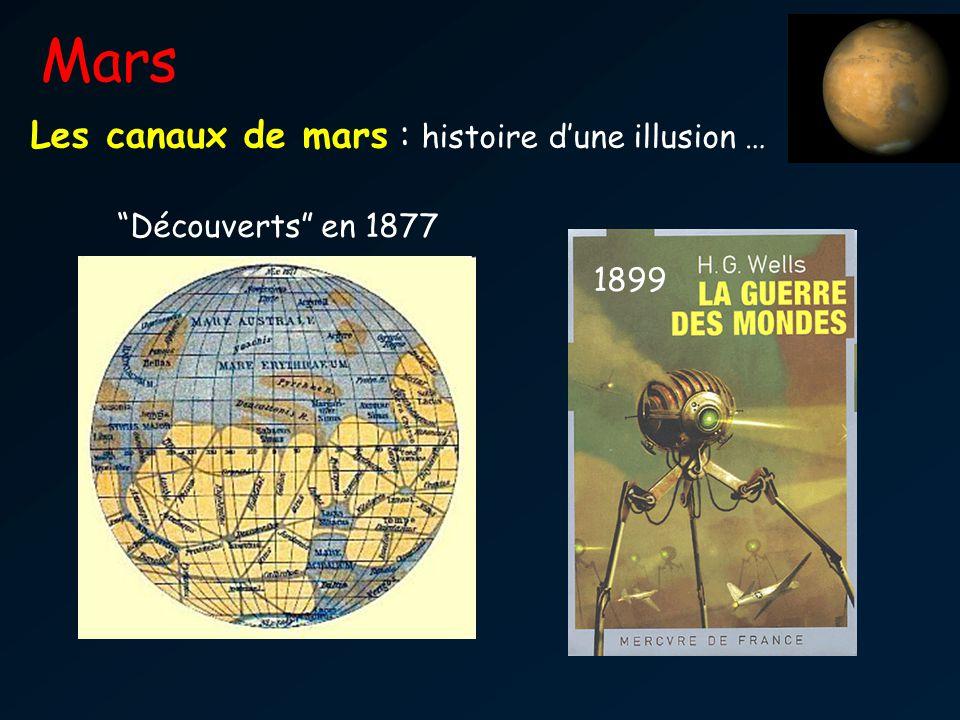 Mars Les canaux de mars : histoire dune illusion … Vie par le passé ?? Découverts en 1877 1899