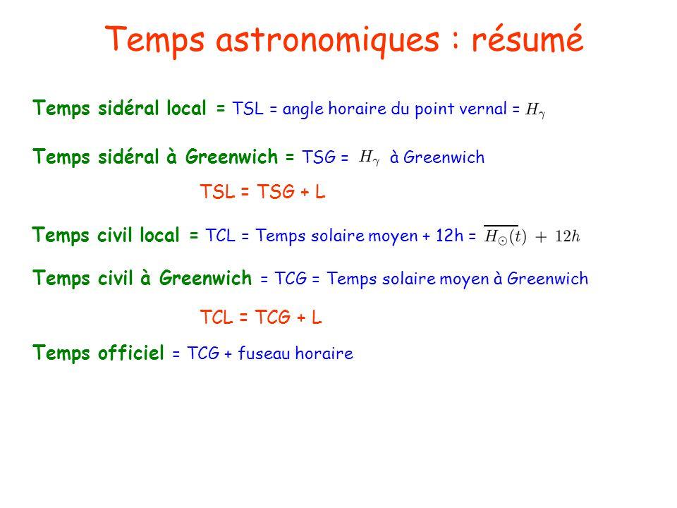 Temps astronomiques : résumé Temps civil local = TCL = Temps solaire moyen + 12h = Temps civil à Greenwich = TCG = Temps solaire moyen à Greenwich Temps sidéral local = TSL = angle horaire du point vernal = Temps officiel = TCG + fuseau horaire Temps sidéral à Greenwich = TSG = à Greenwich TSL = TSG + L TCL = TCG + L