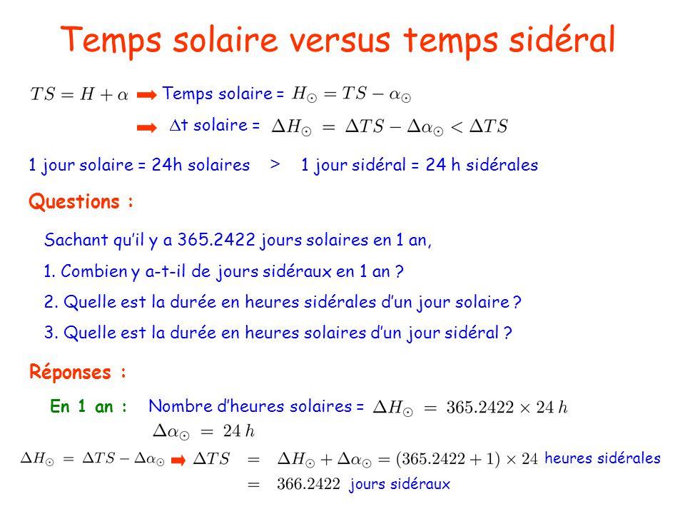 Temps solaire versus temps sidéral Temps et astronomie 1 jour solaire = 24h solaires > 1 jour sidéral = 24 h sidérales heures sidérales Temps solaire = t solaire = Questions : Sachant quil y a 365.2422 jours solaires en 1 an, 1.