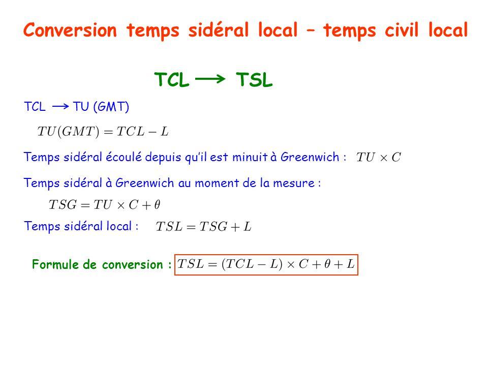 Conversion temps sidéral local – temps civil local TCLTU (GMT) Temps sidéral écoulé depuis quil est minuit à Greenwich : Temps sidéral local : Formule de conversion : TCL TSL Temps sidéral à Greenwich au moment de la mesure :