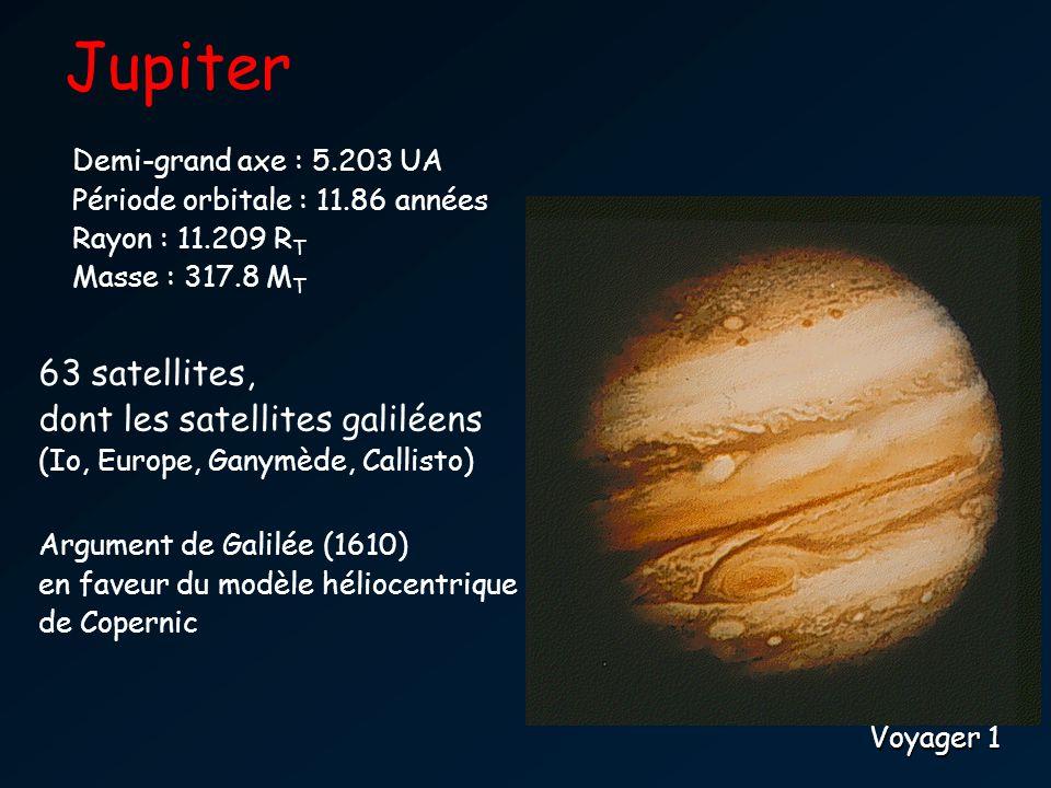 Jupiter Voyager 1 Demi-grand axe : 5.203 UA Période orbitale : 11.86 années Rayon : 11.209 R T Masse : 317.8 M T 63 satellites, dont les satellites galiléens (Io, Europe, Ganymède, Callisto) Argument de Galilée (1610) en faveur du modèle héliocentrique de Copernic