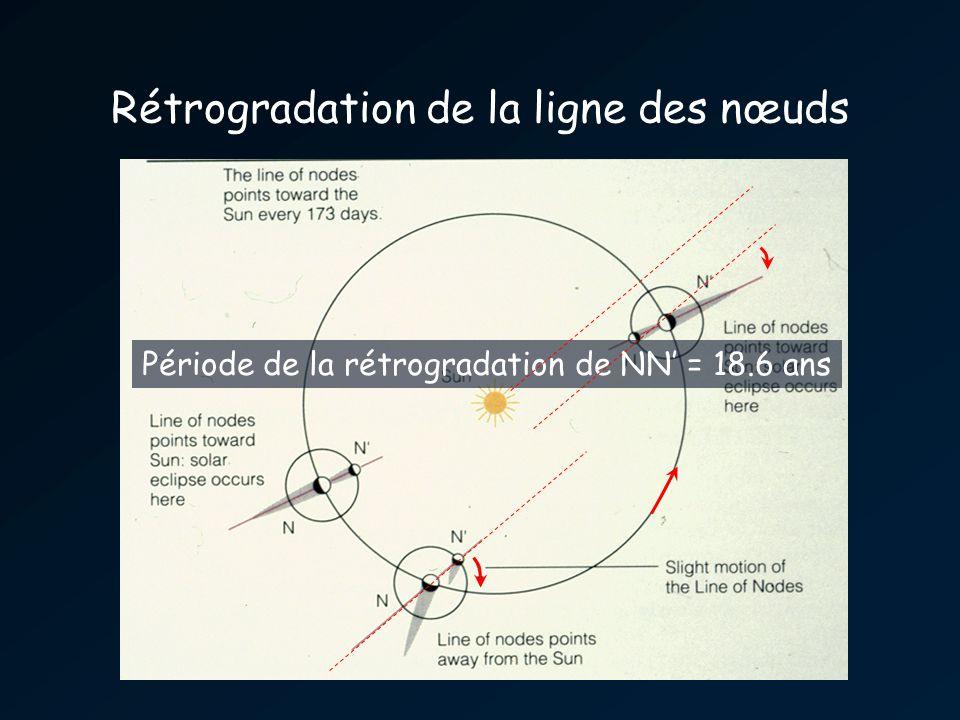 Rétrogradation de la ligne des nœuds Période de la rétrogradation de NN = 18.6 ans