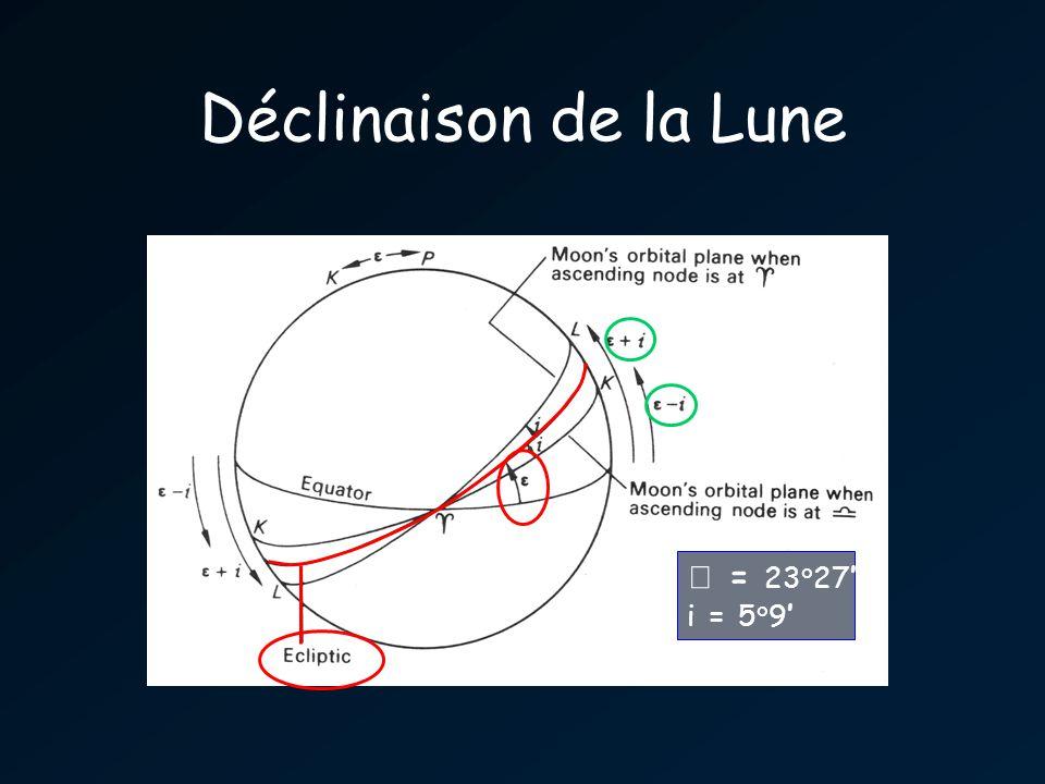 Déclinaison de la Lune = 23°27 i = 5°9