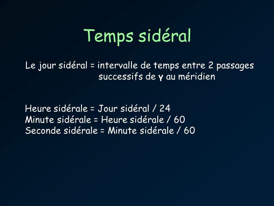 Temps sidéral Le jour sidéral = intervalle de temps entre 2 passages successifs de γ au méridien Heure sidérale = Jour sidéral / 24 Minute sidérale = Heure sidérale / 60 Seconde sidérale = Minute sidérale / 60
