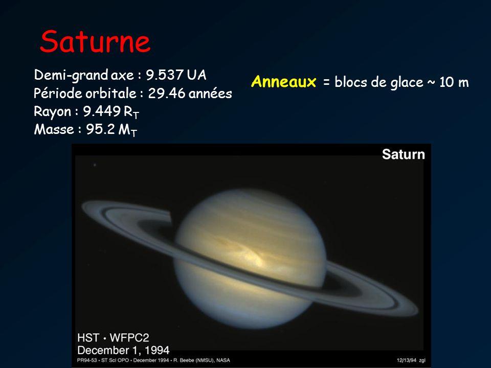 Saturne Demi-grand axe : 9.537 UA Période orbitale : 29.46 années Rayon : 9.449 R T Masse : 95.2 M T Anneaux = blocs de glace ~ 10 m