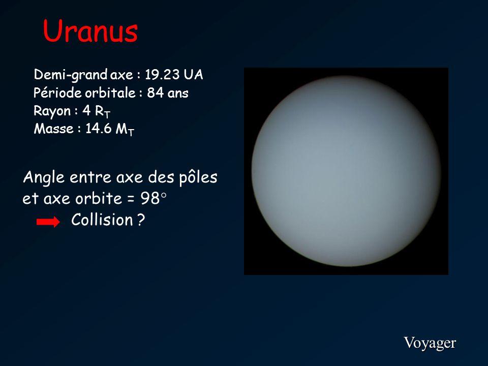 UranusVoyager Demi-grand axe : 19.23 UA Période orbitale : 84 ans Rayon : 4 R T Masse : 14.6 M T Angle entre axe des pôles et axe orbite = 98° Collision ?