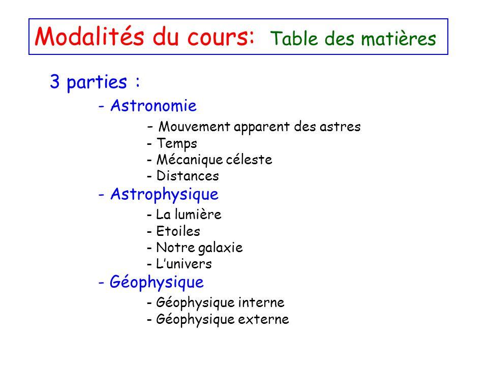 3 parties : - Astronomie - Mouvement apparent des astres - Temps - Mécanique céleste - Distances - Astrophysique - La lumière - Etoiles - Notre galaxie - Lunivers - Géophysique - Géophysique interne - Géophysique externe Modalités du cours: Table des matières