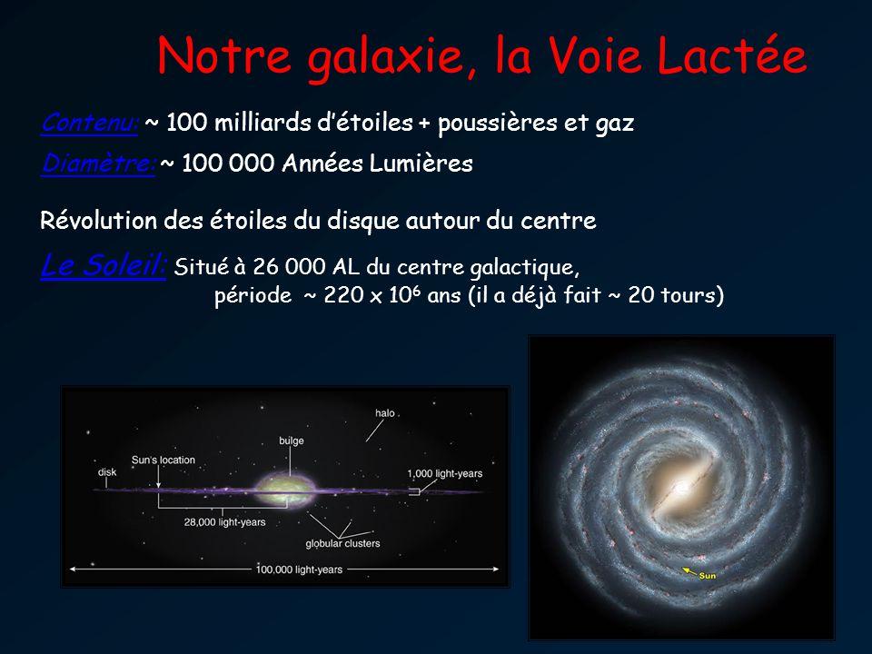 Notre galaxie, la Voie Lactée Contenu: ~ 100 milliards détoiles + poussières et gaz Diamètre: ~ 100 000 Années Lumières Révolution des étoiles du disque autour du centre Le Soleil: Situé à 26 000 AL du centre galactique, période ~ 220 x 10 6 ans (il a déjà fait ~ 20 tours)