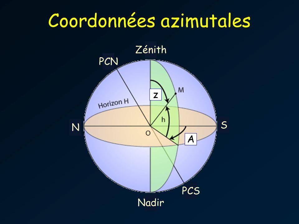 Coordonnées azimutales A z N PCN Nadir Zénith S PCS