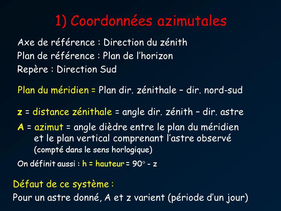 Axe de référence : Direction du zénith Plan de référence : Plan de lhorizon Repère : Direction Sud 1) Coordonnées azimutales Défaut de ce système : Pour un astre donné, A et z varient (période dun jour) z = distance zénithale = angle dir.