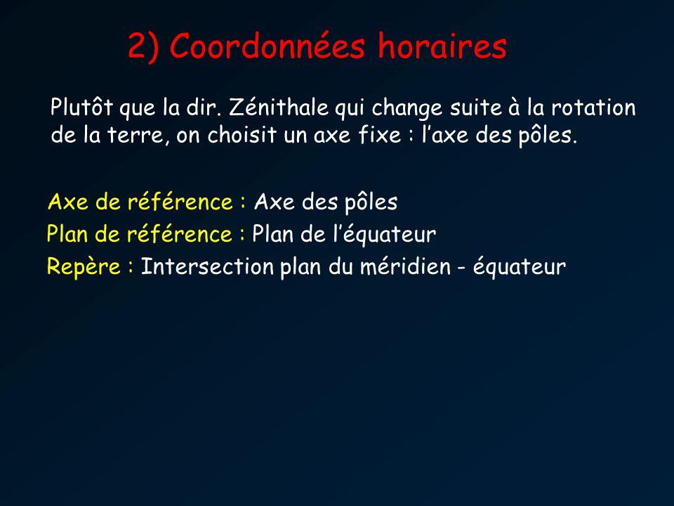 2) Coordonnées horaires Axe de référence : Axe des pôles Plan de référence : Plan de léquateur Repère : Intersection plan du méridien - équateur Plutôt que la dir.