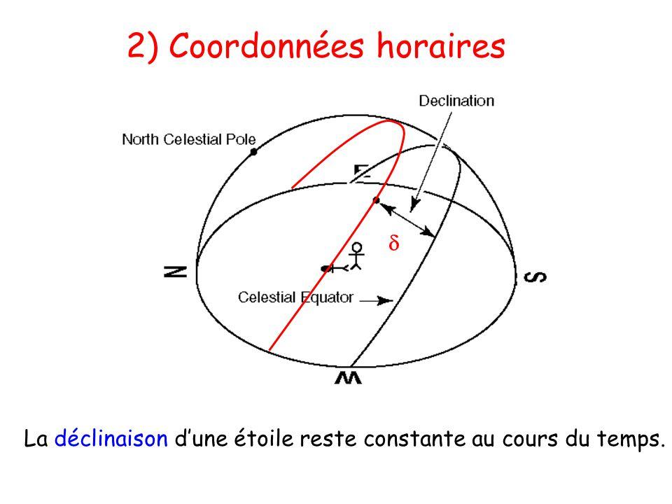 2) Coordonnées horaires La déclinaison dune étoile reste constante au cours du temps.