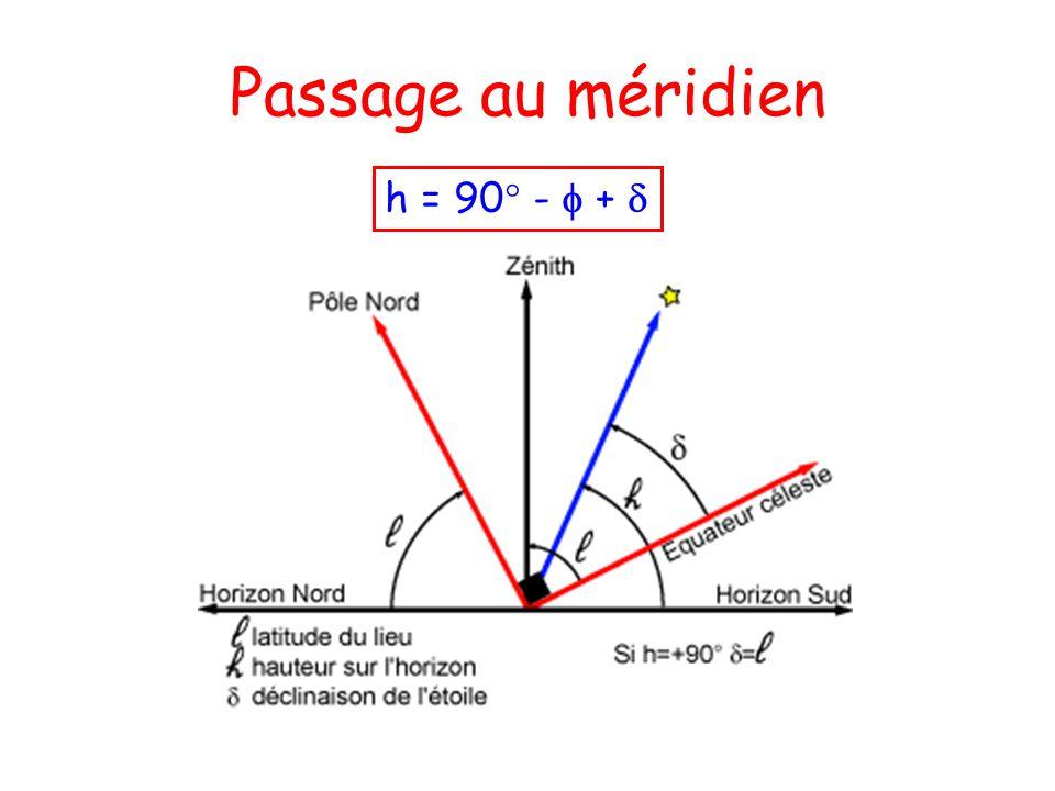 Passage au méridien h = 90° - +