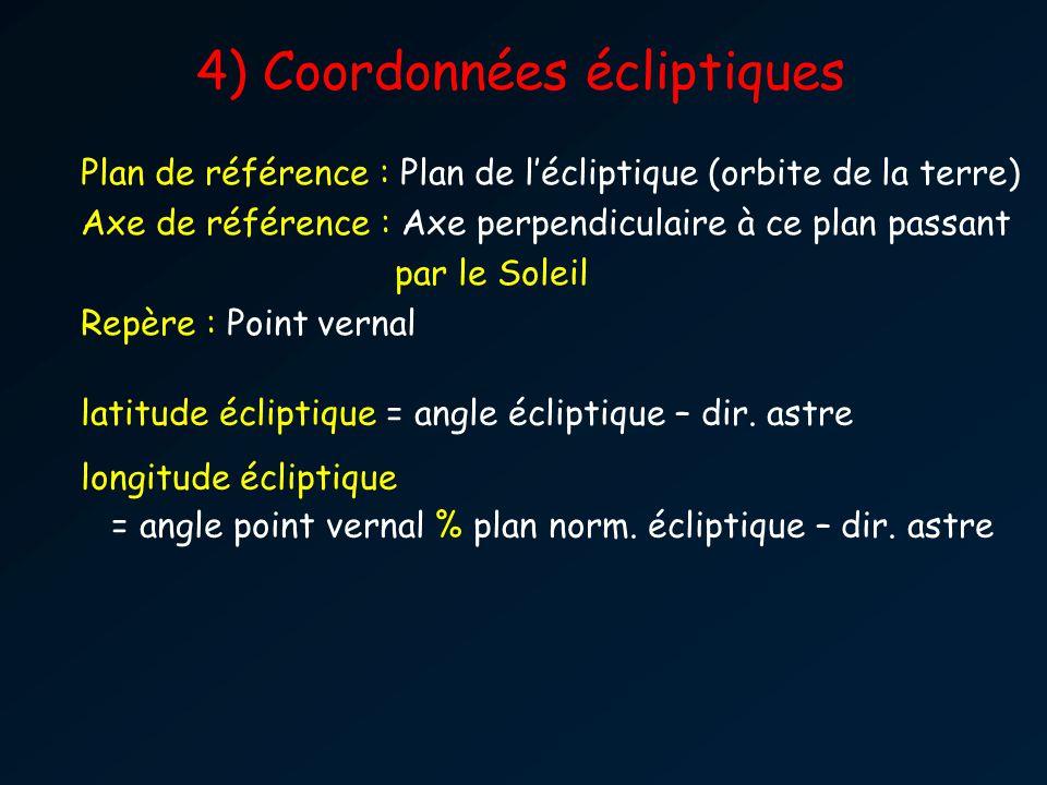 4) Coordonnées écliptiques Plan de référence : Plan de lécliptique (orbite de la terre) Axe de référence : Axe perpendiculaire à ce plan passant par le Soleil Repère : Point vernal latitude écliptique = angle écliptique – dir.
