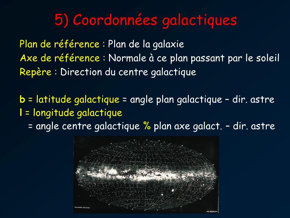 5) Coordonnées galactiques Plan de référence : Plan de la galaxie Axe de référence : Normale à ce plan passant par le soleil Repère : Direction du centre galactique b = latitude galactique = angle plan galactique – dir.