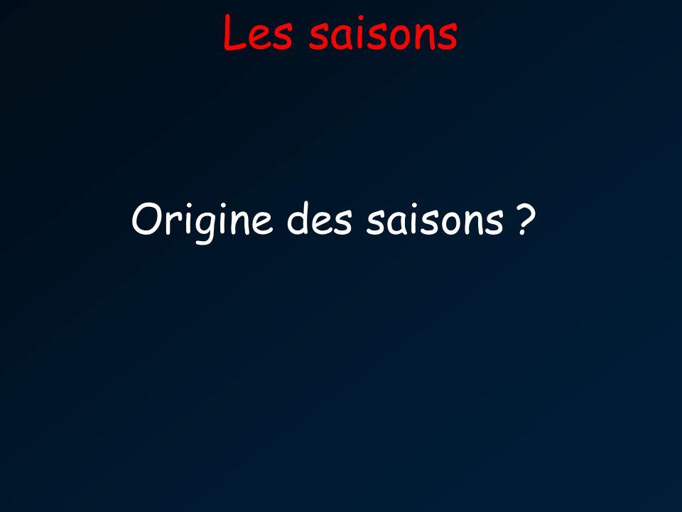 Les saisons Origine des saisons ?