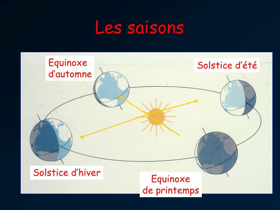 Les saisons Solstice dété Equinoxe dautomne Solstice dhiver Equinoxe de printemps