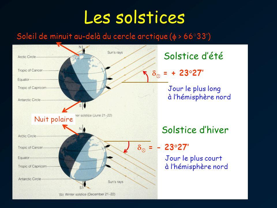 Les solstices ¯ = + 23°27 ¯ = - 23°27 Solstice dété Solstice dhiver Jour le plus long à lhémisphère nord Jour le plus court à lhémisphère nord Soleil de minuit au-delà du cercle arctique ( > 66°33) Nuit polaire