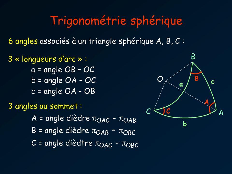 Trigonométrie sphérique 6 angles associés à un triangle sphérique A, B, C : 3 « longueurs darc » : a = angle OB – OC b = angle OA – OC c = angle OA - OB 3 angles au sommet : A = angle dièdre OAC - OAB B = angle dièdre OAB – OBC C = angle dièdtre OAC - OBC a B b A C c O B C A