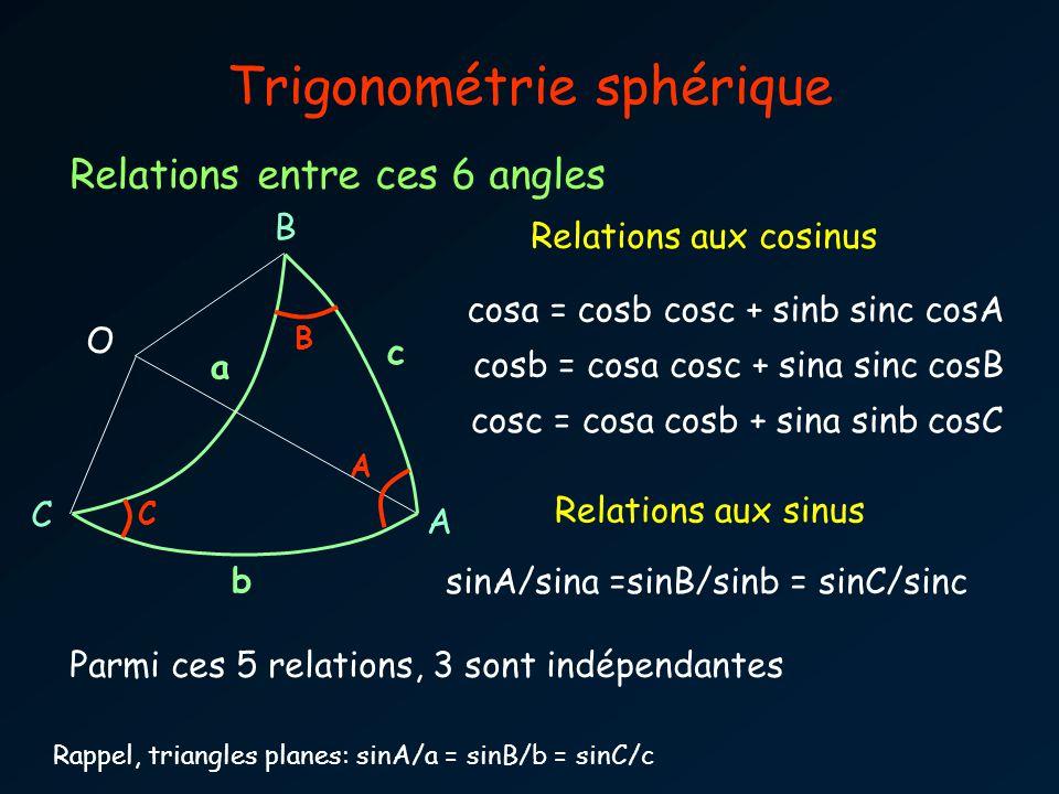 cosa = cosb cosc + sinb sinc cosA cosb = cosa cosc + sina sinc cosB cosc = cosa cosb + sina sinb cosC sinA/sina =sinB/sinb = sinC/sinc Relations entre ces 6 angles Trigonométrie sphérique Relations aux cosinus Relations aux sinus Rappel, triangles planes: sinA/a = sinB/b = sinC/c Parmi ces 5 relations, 3 sont indépendantes a B b A C c O B C A