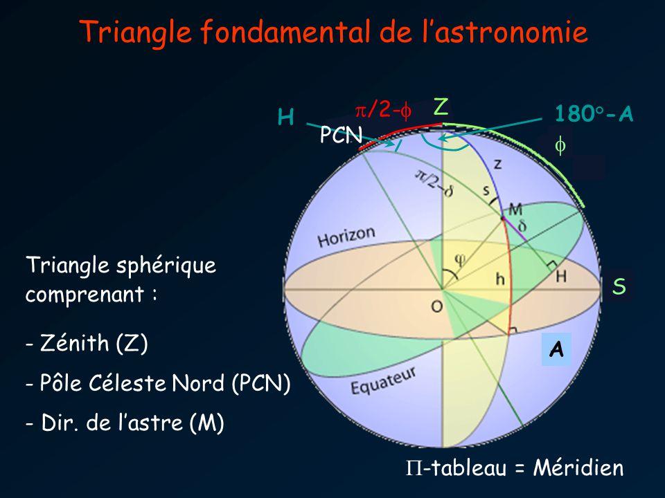 Triangle fondamental de lastronomie Triangle sphérique comprenant : - Zénith (Z) - Pôle Céleste Nord (PCN) - Dir.