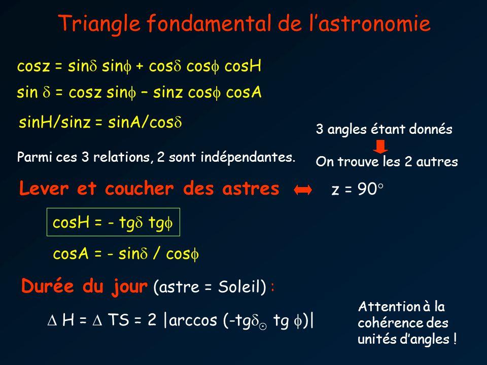 sin = cosz sin – sinz cos cosA cosz = sin sin + cos cos cosH Triangle fondamental de lastronomie sinH/sinz = sinA/cos Parmi ces 3 relations, 2 sont indépendantes.
