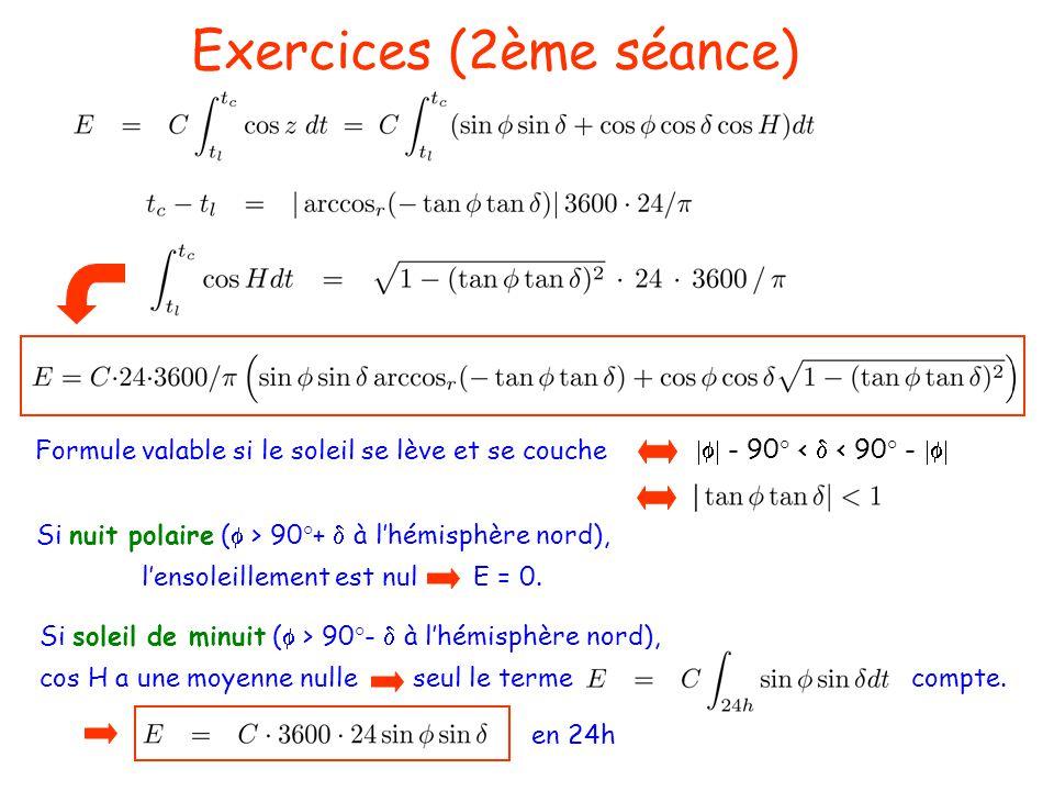 Exercices (2ème séance) Formule valable si le soleil se lève et se couche - 90° < < 90° - Si nuit polaire ( > 90°+ à lhémisphère nord), lensoleillement est nul E = 0.