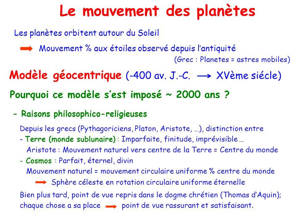 Le problème à Le mouvement des planètes Les planètes orbitent autour du Soleil Mouvement % aux étoiles observé depuis lantiquité Modèle géocentrique (-400 av.