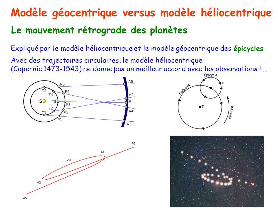 Modèle géocentrique versus modèle héliocentrique Le mouvement rétrograde des planètes Expliqué par le modèle héliocentrique et le modèle géocentrique des épicycles Avec des trajectoires circulaires, le modèle héliocentrique (Copernic 1473-1543) ne donne pas un meilleur accord avec les observations .