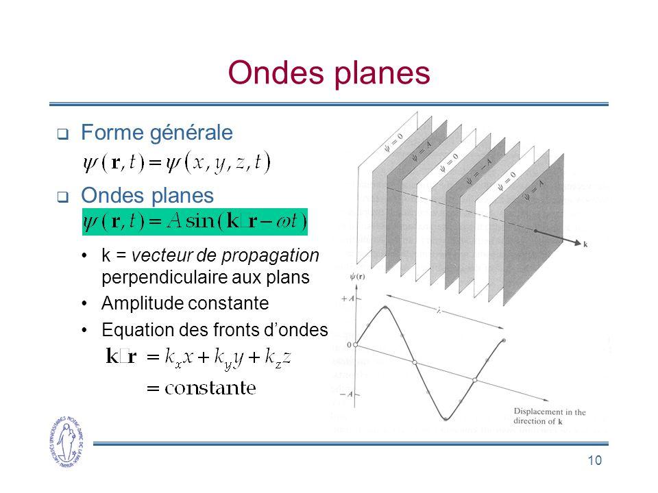 10 Ondes planes Forme générale Ondes planes k = vecteur de propagation perpendiculaire aux plans Amplitude constante Equation des fronts dondes