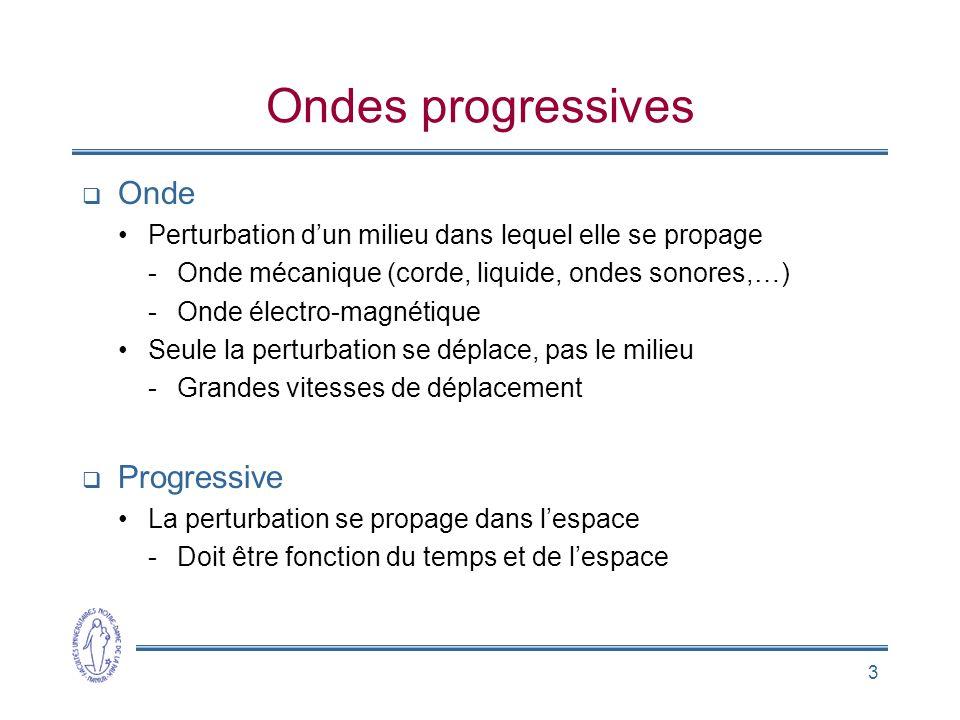 3 Ondes progressives Onde Perturbation dun milieu dans lequel elle se propage -Onde mécanique (corde, liquide, ondes sonores,…) -Onde électro-magnétiq