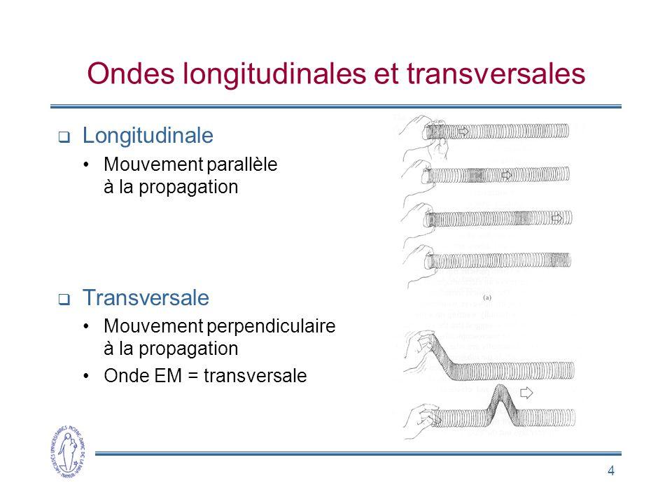 4 Ondes longitudinales et transversales Longitudinale Mouvement parallèle à la propagation Transversale Mouvement perpendiculaire à la propagation Ond