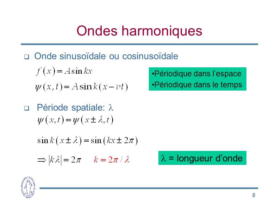 8 Ondes harmoniques Onde sinusoïdale ou cosinusoïdale Période spatiale: Périodique dans lespace Périodique dans le temps = longueur donde