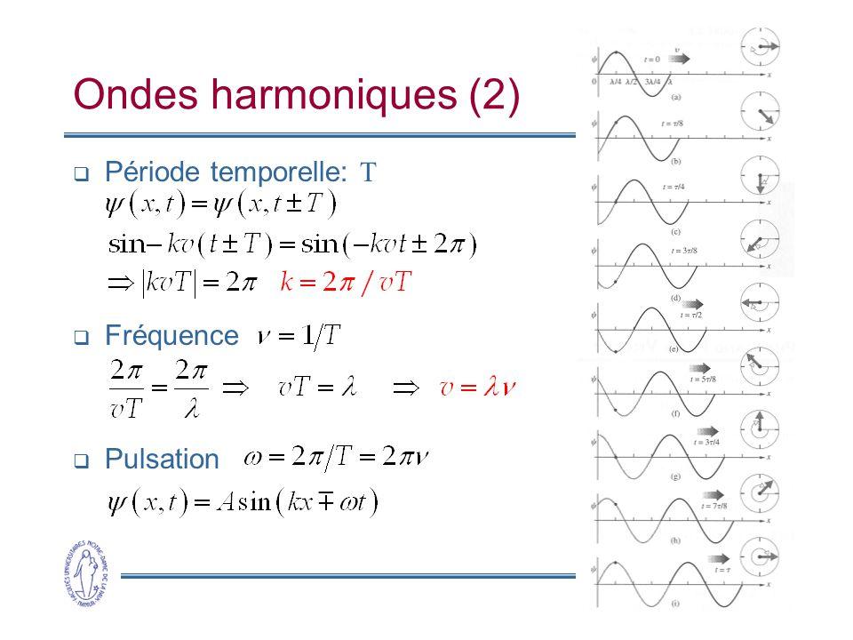 20 Energie des photons « optiques » NameEnergy Range(eV)Wavelength Range (nm) Infraredless than 1.6greater than 760 Visible Light1.6 - 3.1760 - 400 Red1.6-2.0760-610 Orange2.0-2.1610-590 Yellow2.1-2.3590-540 Green2.3-2.6540-480 Blue2.6-2.8480-450 Violet2.8-3.1450-400 Ultravioletgreater than 3.1less than 400 UV-A3.1-3.9400-320 UV-B3.9-4.3320-290 UV-C4.3-6.5290-180