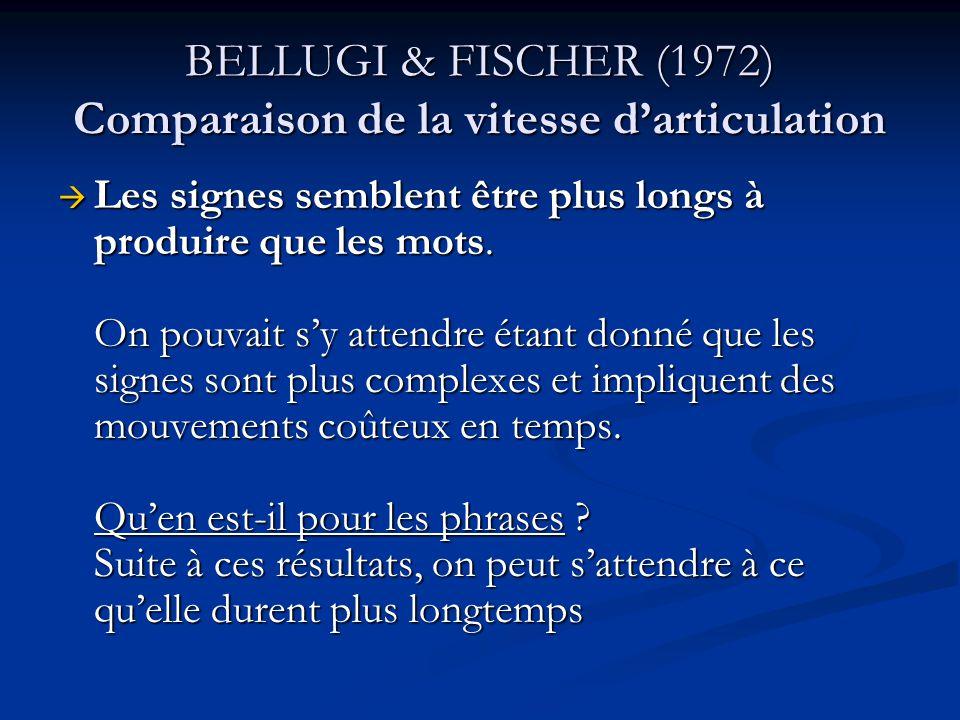 BELLUGI & FISCHER (1972) Comparaison de la vitesse darticulation Les signes semblent être plus longs à produire que les mots. On pouvait sy attendre é