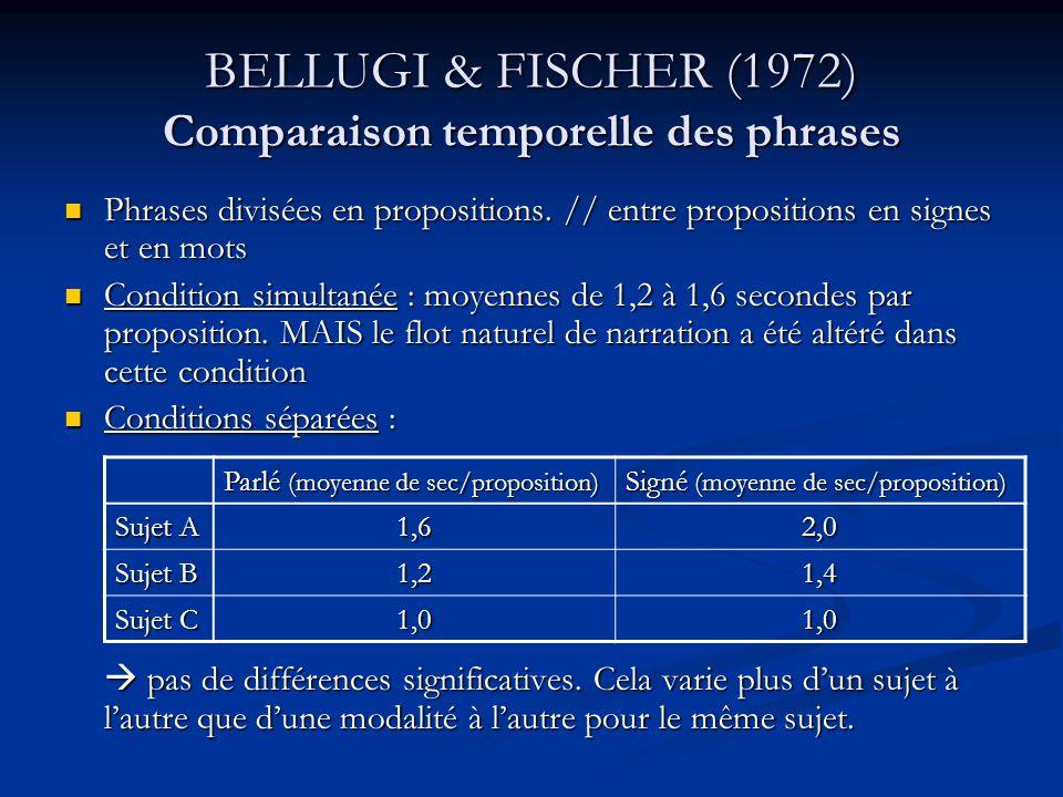 BELLUGI & FISCHER (1972) Conclusion Alors quon a trouvé des différences frappantes et consistantes pour la vitesse darticulation entre signes et parole (les signes mettent pour être produits, +ou- 1,5 fois le temps que mettent les mots); on retrouve une similarité de la durée mise par proposition pour les deux modalités.