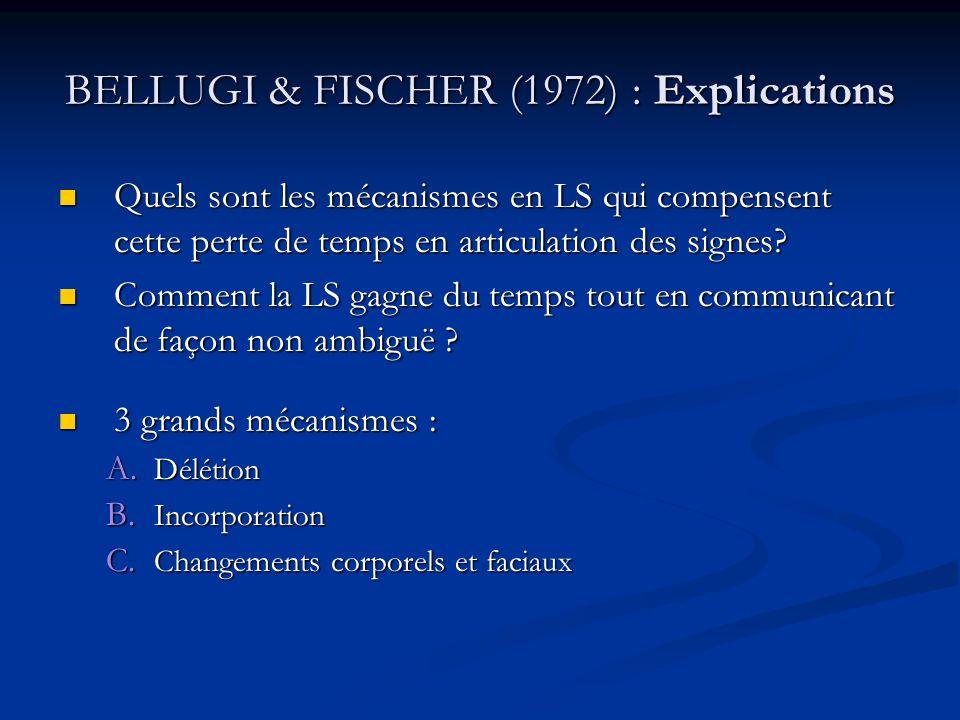 BELLUGI & FISCHER (1972) : Explications Quels sont les mécanismes en LS qui compensent cette perte de temps en articulation des signes? Quels sont les