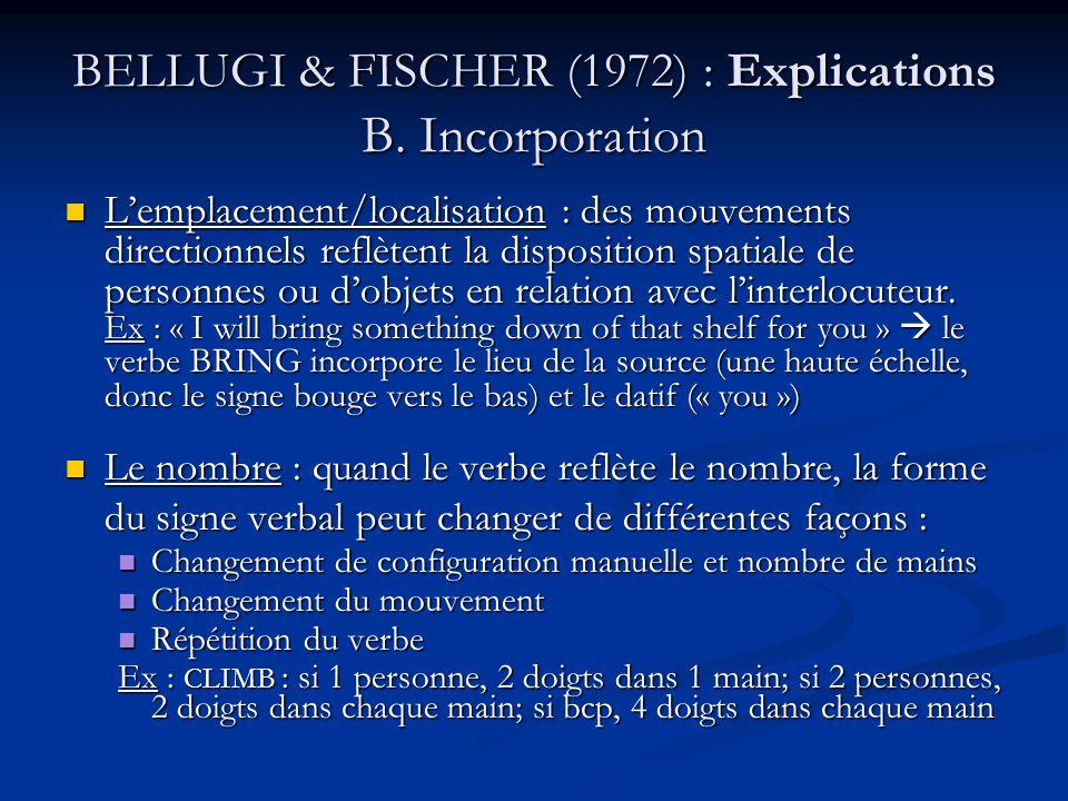 BELLUGI & FISCHER (1972) : Explications B. Incorporation Lemplacement/localisation : des mouvements directionnels reflètent la disposition spatiale de