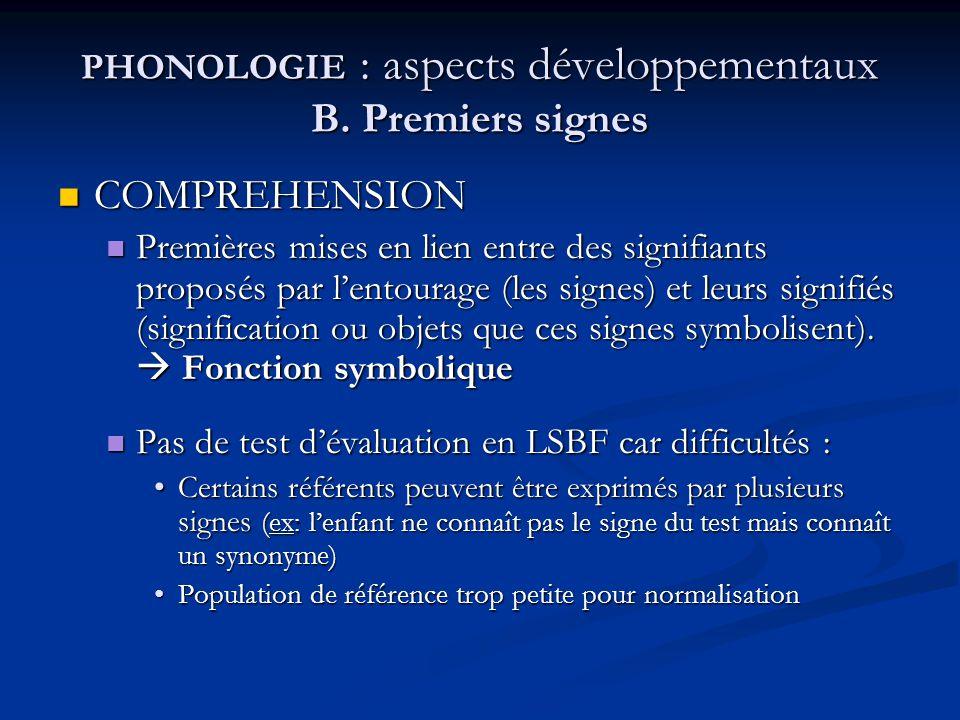 PHONOLOGIE : aspects développementaux B. Premiers signes COMPREHENSION COMPREHENSION Premières mises en lien entre des signifiants proposés par lentou