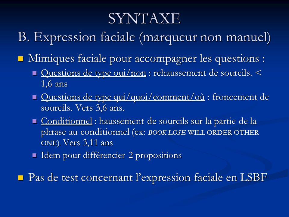 SYNTAXE B. Expression faciale (marqueur non manuel) Mimiques faciale pour accompagner les questions : Mimiques faciale pour accompagner les questions