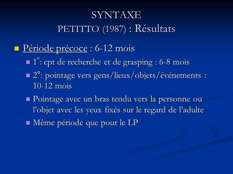 SYNTAXE PETITTO (1987) : Résultats Période précoce : 6-12 mois Période précoce : 6-12 mois 1 ° : cpt de recherche et de grasping : 6-8 mois 1 ° : cpt