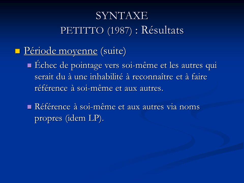 SYNTAXE PETITTO (1987) : Résultats Période moyenne (suite) Période moyenne (suite) Échec de pointage vers soi-même et les autres qui serait du à une i