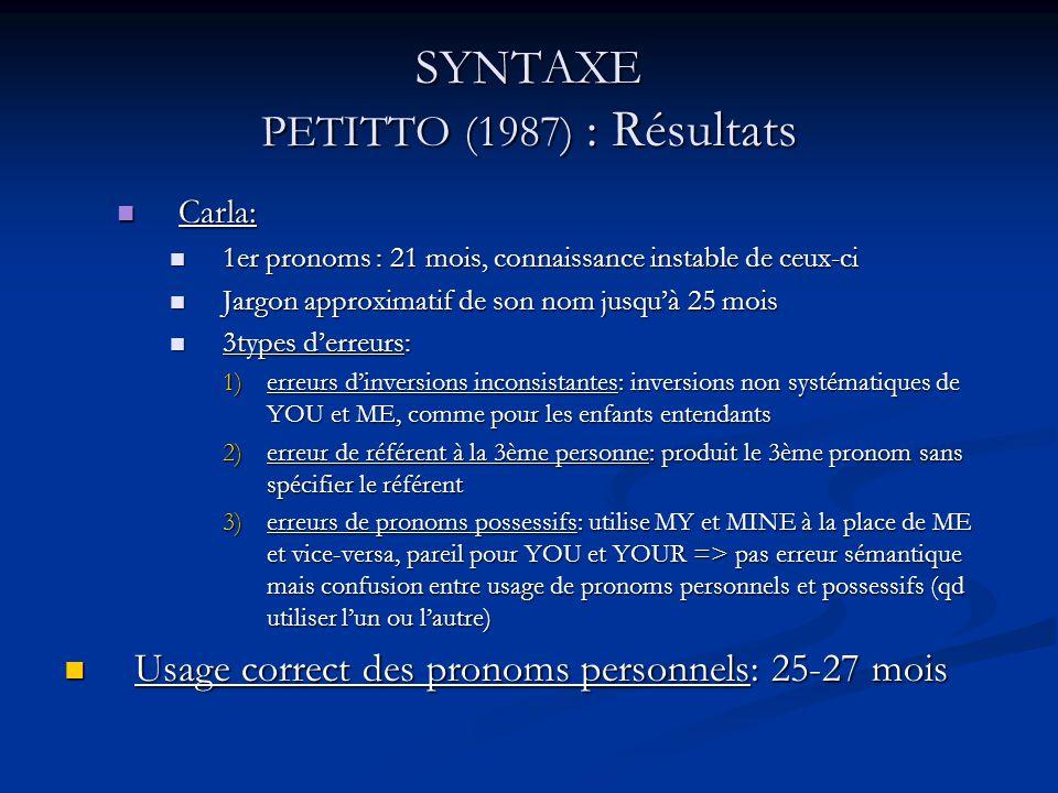 SYNTAXE PETITTO (1987) : Résultats Carla: Carla: 1er pronoms : 21 mois, connaissance instable de ceux-ci 1er pronoms : 21 mois, connaissance instable