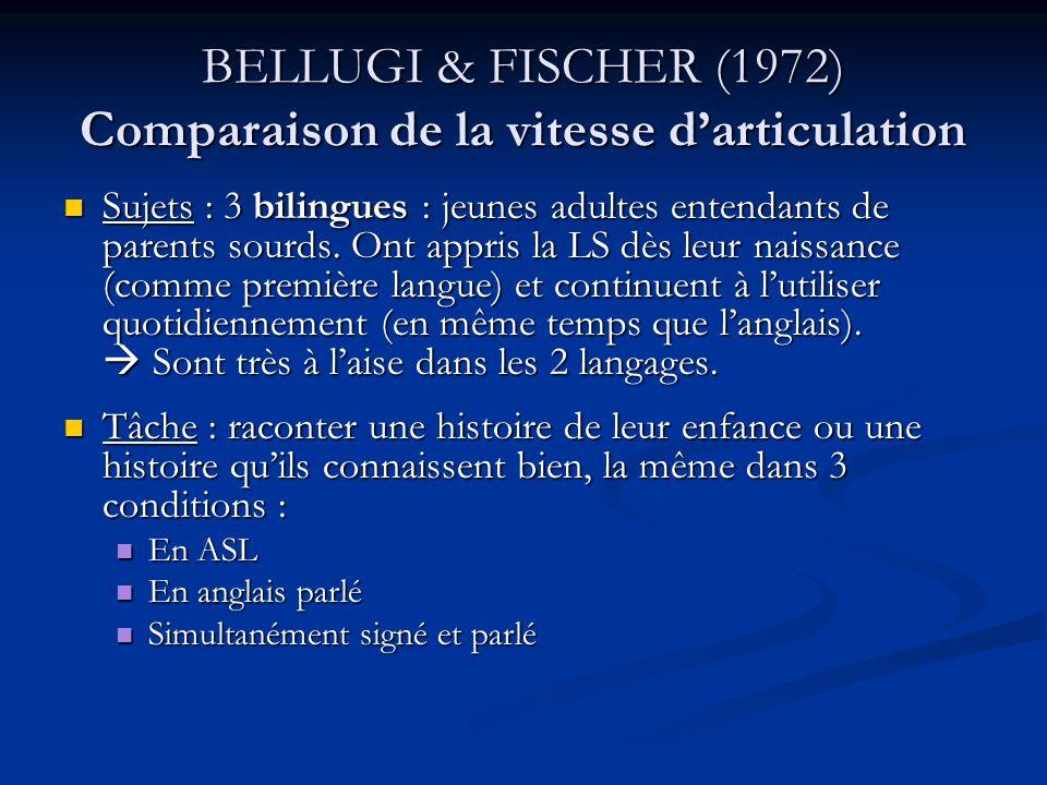 BELLUGI & FISCHER (1972) Comparaison de la vitesse darticulation Le tout était filmé et il y avait donc 4 retranscriptions (parlé et signé dans les conditions séparées et parlé et signé dans la condition simultanée).