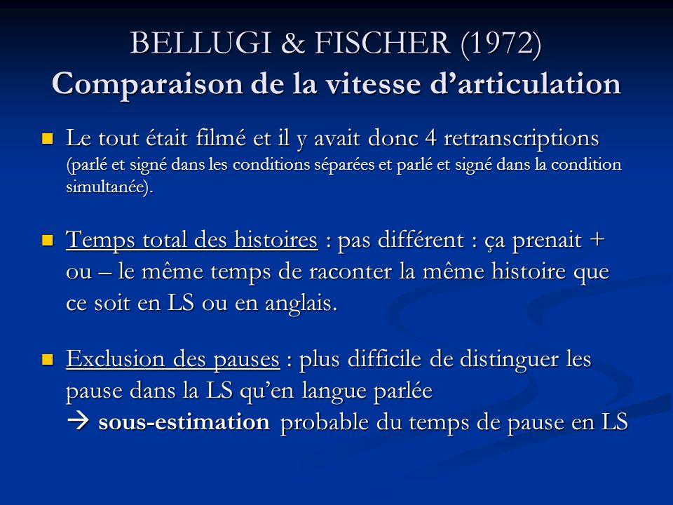 BELLUGI & FISCHER (1972) Comparaison de la vitesse darticulation Résultats en conditions séparées : Résultats en conditions séparées : Quand les pauses sont exclues du discours, la vitesse darticulation des mots est presque deux fois celle des signes, et ce pour chaque sujet.
