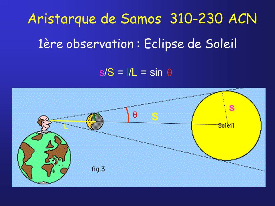 Aristarque de Samos 310-230 ACN 1ère observation : Eclipse de Soleil l s S L s/S = l/L = sin s