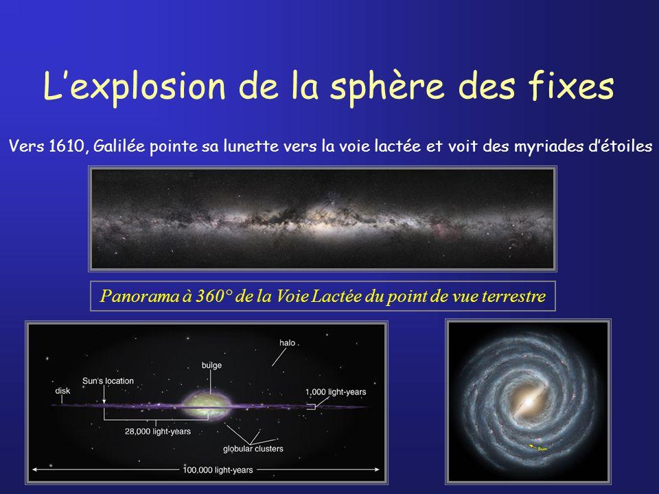 Lexplosion de la sphère des fixes Vers 1610, Galilée pointe sa lunette vers la voie lactée et voit des myriades détoiles Panorama à 360° de la Voie Lactée du point de vue terrestre