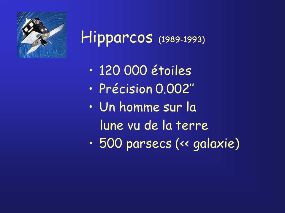 Hipparcos (1989-1993) 120 000 étoiles Précision 0.002 Un homme sur la lune vu de la terre 500 parsecs (<< galaxie)